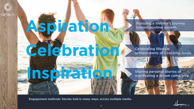 Optavia Convention 2019_presentation012519_sm (1)_Page_018.png